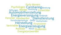 1 Tag, 1 Thema 1 Ziel: Grüne Projekte schneller voranbringen!