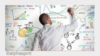 Schlanke Startup-Strategien für den Mittelstand