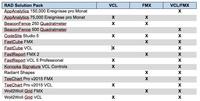Embarcadero RAD Solution Pack: Umfassende VCL- und FMX-Komponentenlösung für RAD Studio, Delphi und C++ Builder