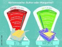 Butterbrötchen: Herzinfarkt zum Frühstück?