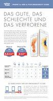 SquareTrade Breakability Test mit neu entwickeltem Thermo Rig: Kälte setzt den neuen iPhones zu