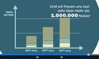 Prezi erreicht 1 Million Nutzer in Deutschland, Österreich und der Schweiz