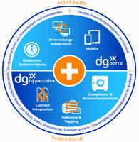 dataglobal erweitert dg suite um Portalplattform für moderne Oberflächen und Workflows