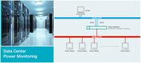 Redundante 8-/16-Port Modbus-Gateways - SPS 2015 Stand 9-231