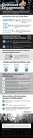 Deutschland-Ergebnisse: Verint-Studie zeigt Einstellung zu Marken, personalisiertem Service und Privatsphäre
