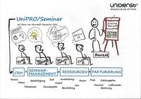 UniPRO/Seminar - Microsoft Dynamics CRM für Aus- und Weiterbildungsinstitute