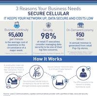 Level 3 bringt carrier-neutralen Secure Cellular Service auf den Markt