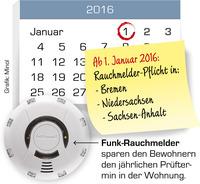 Minol: Die Frist läuft ab - Ab 2016 sind Rauchmelder Pflicht