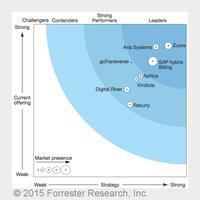 """Forrester-Report: Zuora auf Spitzenposition unter allen """"Subscription Billing Platforms"""""""