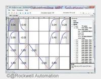 Zur Optimierung der Prozessleistung ist mit PlantPAx MPC nun auch modellbasierte Software auf Steuerungsebene einsetzbar