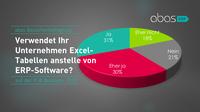 Entscheidungsfindung in deutschen Betrieben: Oft ohne Kennzahlen und ohne Analysewerkzeuge