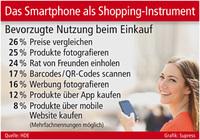 Technische Optionen bereichern das Einkaufserlebnis
