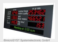LED-Großanzeigen ermöglichen bedarfsgerechte Informationsübermittlung