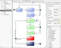 simpl4: Neue Open-Source-Entwicklungsumgebung