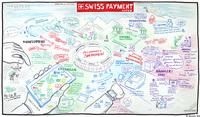 Ist die Schweiz bereit für Mobile Payment?