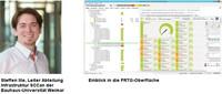 Unified Monitoring stellt störungsfreien Uni-Betrieb sicher