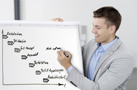 Checkliste: Einführung eines ERP-Systems in 10 Schritten - IAS gibt Tipps für bewährtes Vorgehen