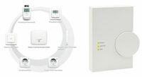 Zentrale Steuerung: Homematic IP jetzt in die HomeMatic CCU2 integriert