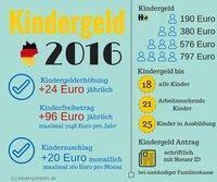 Änderungen beim Kindergeld 2016