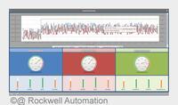 FactoryTalk VantagePoint von Rockwell Automation