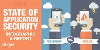 """Report """"State of Application Security"""" von Arxan zeigt Diskrepanz zwischen Wahrnehmung und Realität bei der Sicherheit von mobilen Apps"""