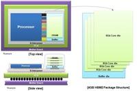 Samsung startet Massenproduktion des weltweit schnellsten DRAMs - basierend auf neuester HBM-Schnittstelle (High Bandwidth Memory)
