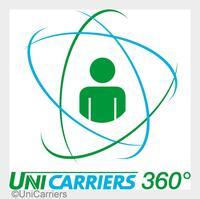 LogiMAT 2016. Neues Serviceangebot: Mit UniCarriers 360° den Kunden rundum im Blick