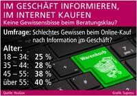 Im Geschäft informieren, im Internet kaufen