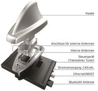 Smart Antenna von Hirschmann Car Communication reduziert Komplexität in der Fahrzeugelektronik