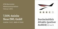 """KFM-Mittelstandsanleihen-Barometer - Die """"7,50%-NZWL-15/21-Anleihe"""""""