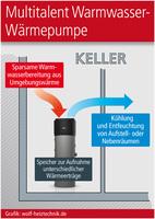 Warmwasser-Wärmepumpe als Multitalent