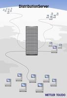 EuroCIS 2016: Zentrales Waagenmanagement mit METTLER TOLEDO DistributionServer