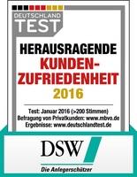 Rüsselsheimer Volksbank eG erhält Auszeichnung