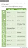 Grippaler Infekt versus Grippe