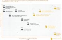 Klug aufgeteilt: Segmentierte Supply Chains für maximale Agilität