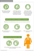 Karriereentwicklung bei Frauen
