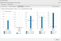 LOGICnow legt mit MAX Remote Management die Grundlage für Echtzeit-Monitoring