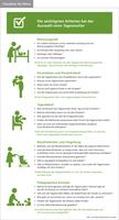 Auswahl einer Tagesmutter - Eine Checkliste