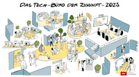 Dice-Umfage: So wollen IT-Profis 2025 arbeiten