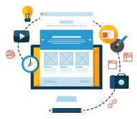 Kundengewinnung per Autopilot - kostenloses CRM für Website