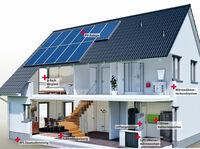 KfW-Effizienzhäuser 40 Plus - jetzt bis zu 15.000 Euro Fördersumme sichern