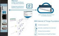 PACcubes geht mit MQTT ins Internet der Dinge