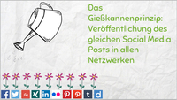 Mit individuellen Social Media Postings zu mehr BlogTraffic