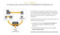 NEU: NovaBACKUP DataCenter 6.0 beschleunigt den Restore
