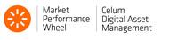 CELUM erneut Top-Performer im Bereich Media Asset Management