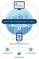 Haufe setzt Modernisierung seiner ERP-Software für die Wohnungswirtschaft fort