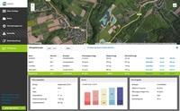 Neue Wege in der Landwirtschaft: IT-basiertes Precision Farming von green spin auf der Infrastruktur von OVH