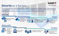 Level 3 erweitert seine netzwerkbasierten Sicherheitslösungen und nutzt die Cloud zum Schutz von Kunden