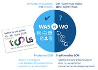 Innovatives Informationsmanagement: M-Files auf der TOOLS 2016