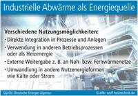 Industrielle Abwärme als Energiequelle